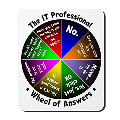 CafePress - The IT Professional - Non-slip Rubber Mousepad, Gaming Mouse Pad