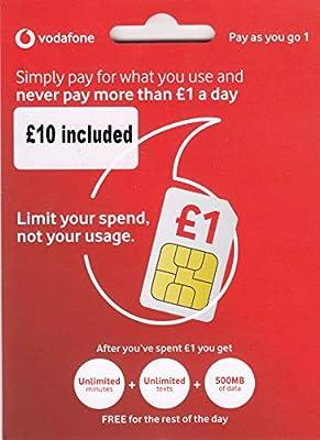 Amazon.com: Tarjeta SIM Vodafone de Reino Unido con 10 ...
