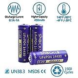 (6-Pack) Shockli 14430 3.2V 450mAh LiFePo4