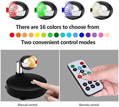 Mini led spots _image3