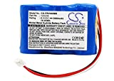 vintrons (TM) Bundle - 3000mAh Replacement Battery For FRESENIUS Infusionspump MCM440 OT, Optima VS, + vintrons Coaster