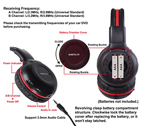 2 Pack of Wireless Car Headphones, Wireless Headphones for Kids, in Car Wireless Headphones with Travelling Bag for Universal Rear Entertainment System, 2 Channel Wireless Headphones by SIMOLIO (Image #2)