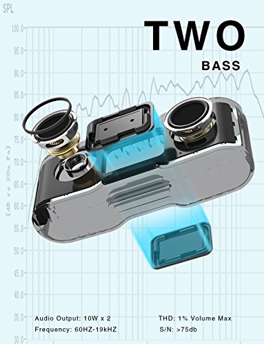 AOMAIS Sport II+ Bluetooth Speakers, Portable Wireless Speaker Louder  Sound, IPX7 Waterproof, 20 Hours Playtime, 99 ft Bluetooth Range & Built-in  Mic,