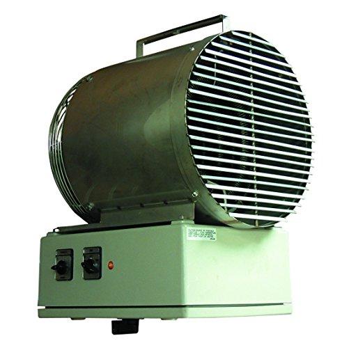 TPI H3H5505T Series 5500 Wash-Down Fan Forced Unit Heater, 5 KW, 17100 BTU