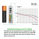 EBL AA Rechargeable Batteries 2800mAh