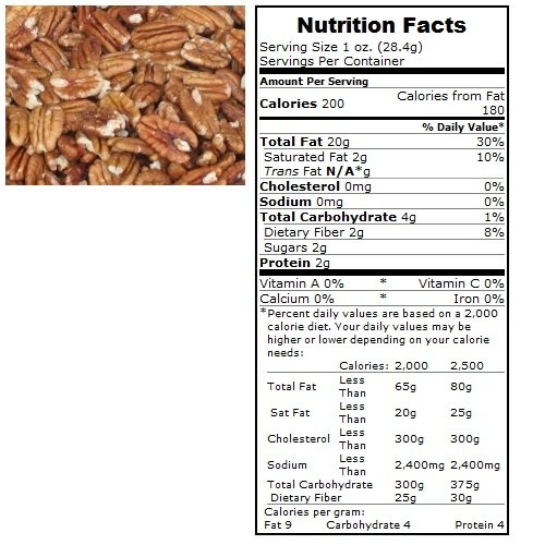 Nuts Pecans, 30-Pound