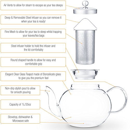Stovetop Safe Tea Kettle, Holds 4-6 Cups, Glass Teapot with Infuser Set, Extra 4 Double Wall 80ml Cups, Removable Stainless Steel Strainer, Microwave, Dishwasher Safe, Blooming & Loose Leaf Tea Pot by Kitchen Kite (Image #3)
