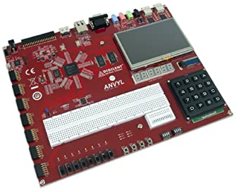 Anvyl Spartan-6 FPGA Development Board