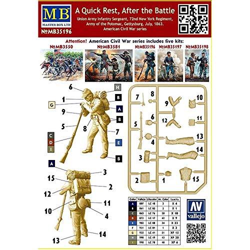 vari Masterbox MAS35196 parti per creare un set di modelli