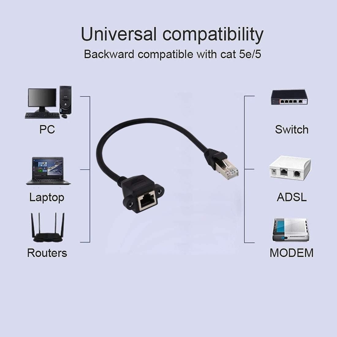 XIAOMIN RJ45 Female to Male CAT6E Network Panel Mount Screw Lock Extension Cable 0.3m Durable Length