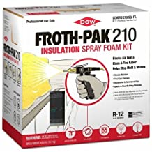 Dow Building Solutions 11098207 Froth Pak 210 Class A Spray Foam Kit
