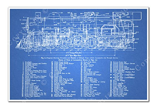 C. B. Gitty 2-8-2 Mikado Steam Locomotive Blueprint Poster - Vintage Train & Railroad Decor (Blue)