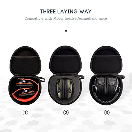 Mpow Earmuff Case for Mpow 035/068/108 Noise Reduction Safety Ear Muffs, Hard Travel Case EVA Hardshell for Mpow 059/H1/H2/H5 Foldable Headphone, Travel Carrying Case with Mesh Pocket for Accessories by Mpow (Image #4)