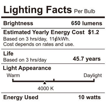 TORCHSTAR 10W 4'' Ultra-Thin Recessed Ceiling Light with Junction Box, 4000K Cool White, Dimmable Airtight Downlight, 650lm 80W Equivalent ETL and Energy Star Certified, Pack of 6 by TORCHSTAR (Image #2)