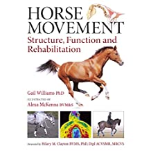 Horse Movement: Structure, Function and Rehabilitation