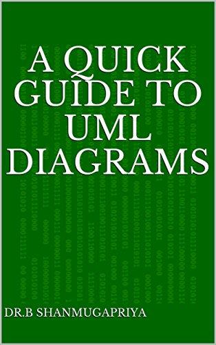 uml diagrams - 1