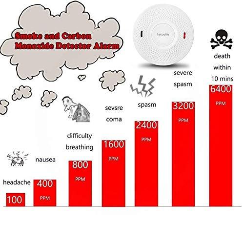 Buy smoke alarm for kitchen