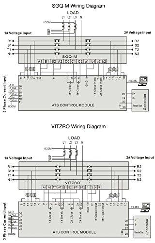 51K66F0%2BuTL 100 [ control wiring diagram ats ] lenel access control wiring smartgen controller wiring diagram at gsmportal.co