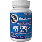 AOR Zinc Copper Balance Mineral Supplements