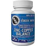 AOR Zinc Copper Balance Mineral Supplements
