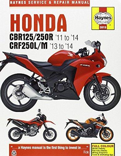 Honda 250L - 5