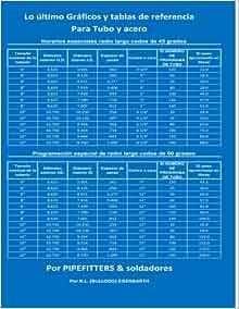 La última referencia de tabla y gráficos para tubo y acero (Spanish Edition): Rick (Bulldog) Eisenbarth, RL Bulldog Eisenbarth: 9781533570307: Amazon.com: ...
