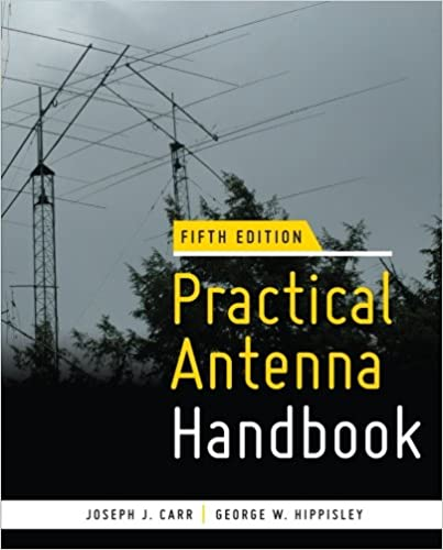 Modern Antenna Handbook Balanis Pdf