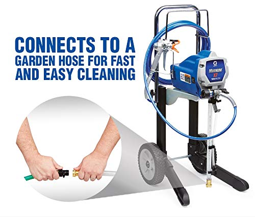 Graco X7 is ideal for painting all interior projects, decks, siding,