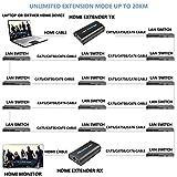 Mirabox HDMI Extender 120m Over TCP IP Rj45 Cat5