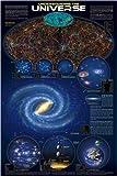 Understanding the Universe, 24x36 Poster Print
