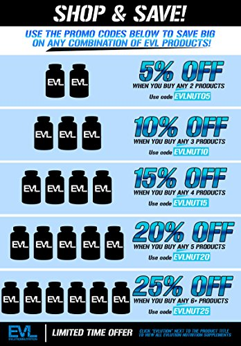 Evlution Nutrition BCAA5000 Powder 5 Grams of Premium BCAAs (Unflavored, 60 Serving) by Evlution (Image #7)