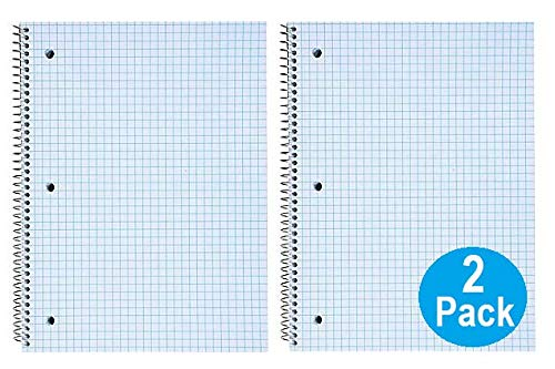(1InTheOffice Ruled Paper Graph Pad, Quadrille Spiral Notebook, 8
