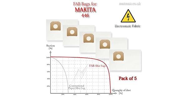 446 MAKITA polvo/bolsas de filtro - 3 repuesto para aspiradora: Amazon.es: Bricolaje y herramientas