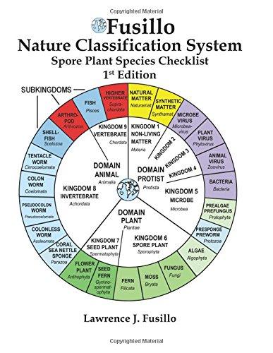 Download Fusillo Nature Classification System Spore Plant Species Checklist PDF