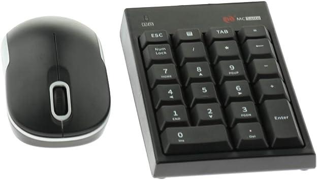Shiwaki Combo De Teclado Y Mouse Numérico De 2.4G, Teclado De ...