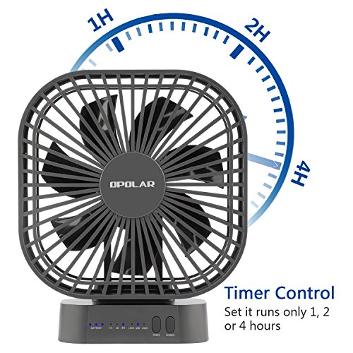 OPOLAR 5000mAh Battery Operated Fan, Personal Table Mini USB Fan with Timer, Strong Wind, 3 Speeds, 7 Blades, Powered by USB or Rechargeable Battery, Super Quiet, for Office, Camping, Outdoor