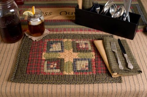 (Tea Cabin Placemat Quilted Set of 2 12x18