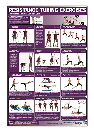 Tubing Cuff (Resistance Tubing Exercises Poster/Chart -Shoulders/Rotator Cuff & Core Laminated; Stretch Tubing Charts - Stretch Band Chart - Exercise Tubing Chart ... Fitness - Group Fitness with Resistance Bands)