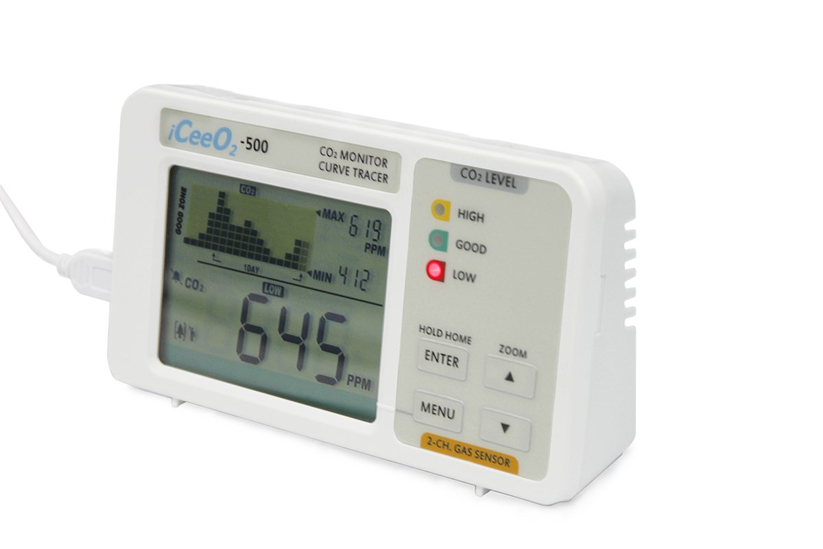 Iceeo2 500 Co2 Monitor With Curve Tracer Amazoncom Industrial Scientific