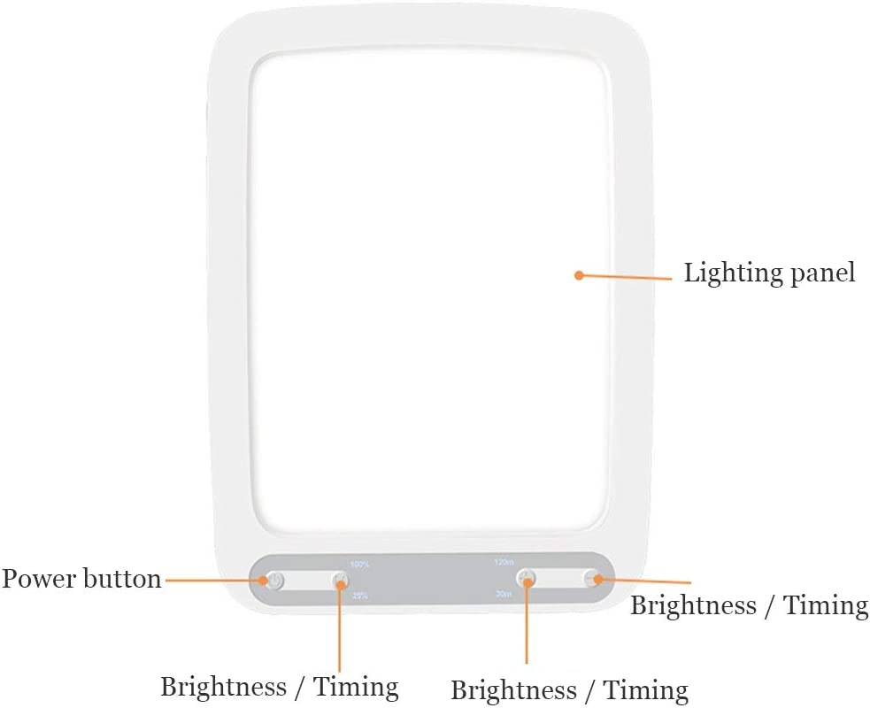 Timerfunktion Vollspektrumlicht Tischleselampe Uv-Freie Led-Tageslichttherapielampen Nachtlicht F/ür Home Office-Weihnachtsgeschenk Lichttherapielampe