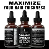 EMU Oil For Hair Growth by Hair Thickness