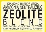 Marineland Diamond Blend 23