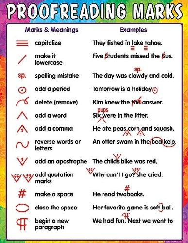 Amazon Teacher Created Resources Proofreading Marks Chart