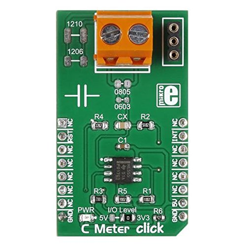 Daughter Cards and Boards C Meter click