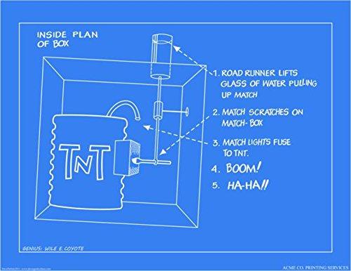 - Imagekind Wall Art Print entitled ACME Wile E. Coyote Blueprints TNT Trap by Dave Delisle | 31 x 24