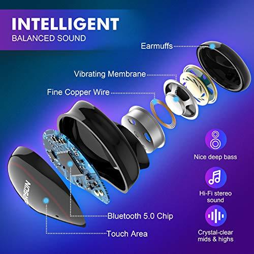 Bluetooth Headsets Wireless Headsets hui1122-12