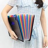 SUNEE Expanding File Folder Wallets Accordian File