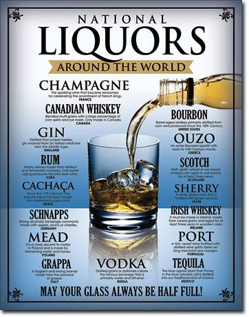 Desperate Enterprises National Liquors Around the World Tin ()