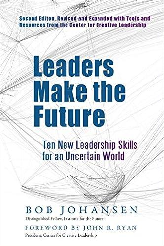 describing leadership skills