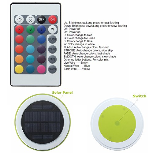 Fantastic Which Color Is Live Wire Pattern - Electrical Chart Ideas ...